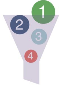 Tipps_fuer_deine_Conversion-Funnel_Analyse